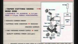 Mod-01 Lec-19 Advanced Machining Processes