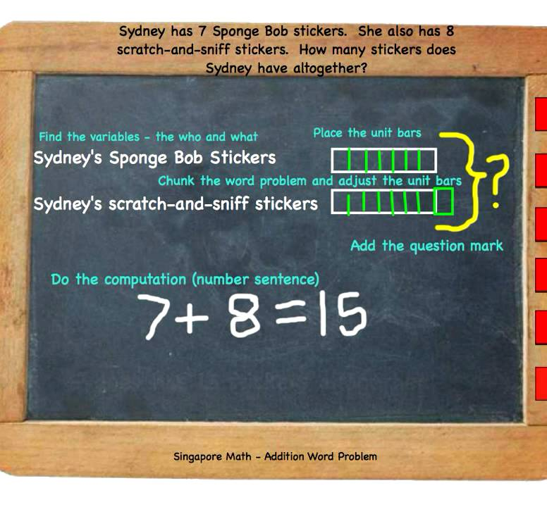 Multi Step Addition And Subtraction Word Problems - Lessons - Tes Teach