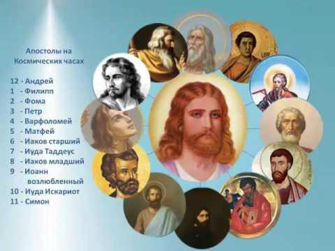 Как называют учеников иисуса