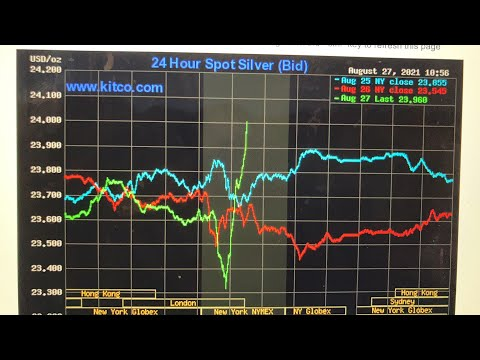 Silver spoofed following Powell speech, then spikes higher, watch the $24 level for tampage...