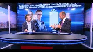 Fellner! Live: Die Umfrage der Woche