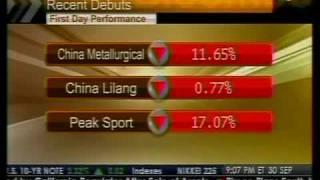Wynn Macau Sells Stocks