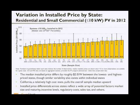 Solar PV Pricing Trends: Research from U.S. National Labs