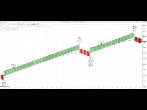 02/01/2018 – El Bicho – NQ – NASDAQ – Sistema Automático de Trading Algorítmico NinjaTrader