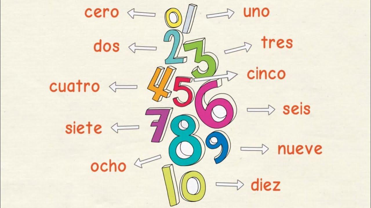 Aprender español: Los números del 0 al 100 (nivel básico) - YouTube