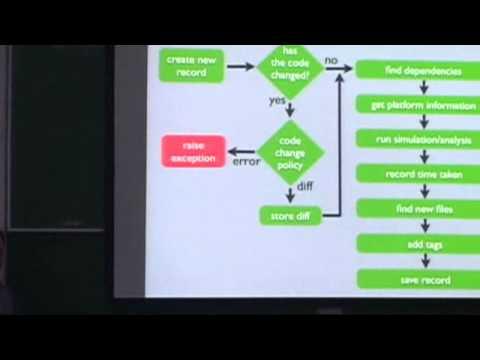 Andrew Davison - Reproducible Research Workshop 2011