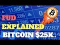 BITCOIN $25K SOON & BITCOIN FUD CRASH EXPLAINED