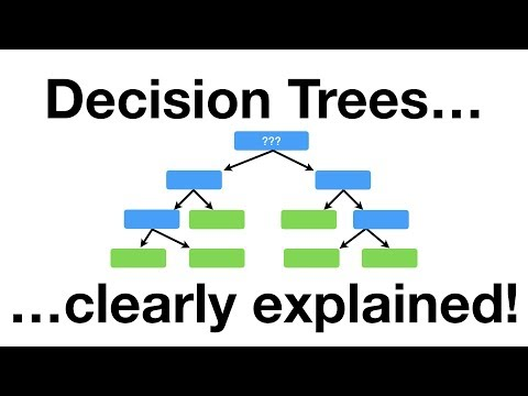StatQuest: Decision Trees