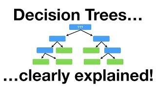 StatQuest: Decision Trees
