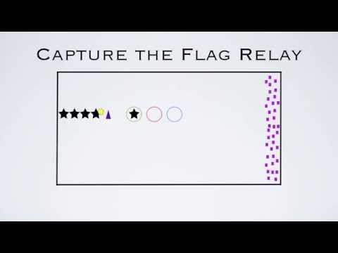 Physed Games - Capture The Flag Relay
