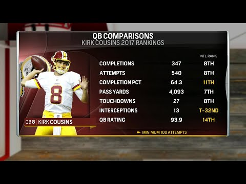 Scot McCloughan Comments on Kirk Cousins