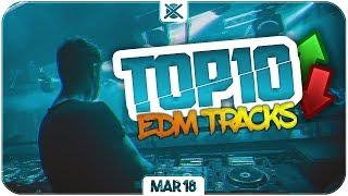 Best of EDM Charts Mix | EXTSY