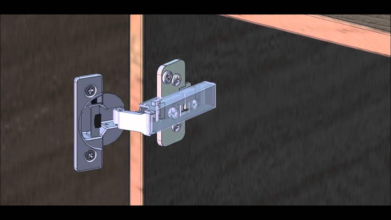 Keuken Deur Scharnieren : RIHO support: Afstellen en vervangen van een deur (Blum) – YouTube