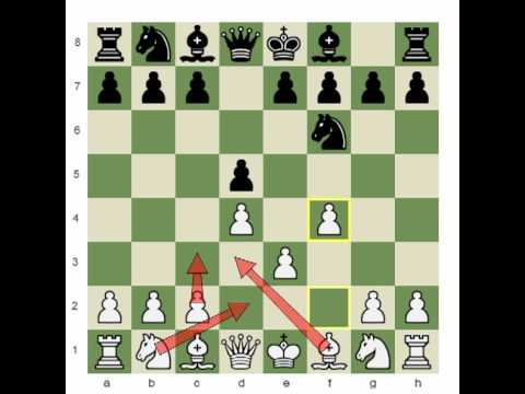 how to play chess better