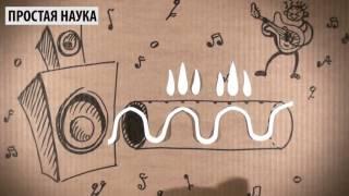 HI-TESTING: Труба Рубенса или эксперимент со стоячей волной
