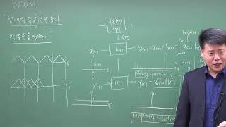 통신이론(통신공학) : OFDM