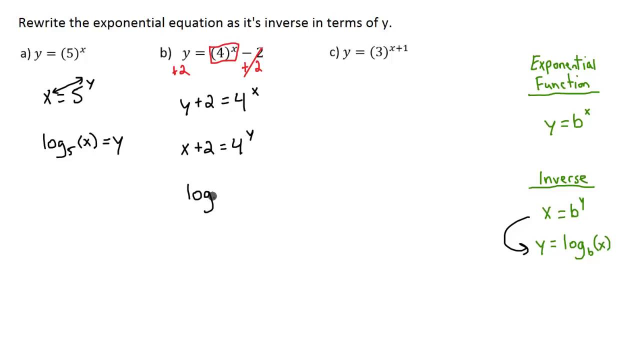 Exponential Function - Write the Inverse - Example - YouTube