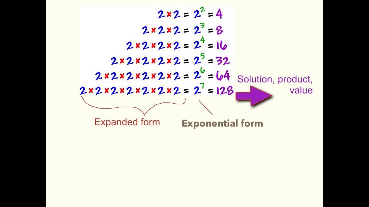 Exponents 6th Grade