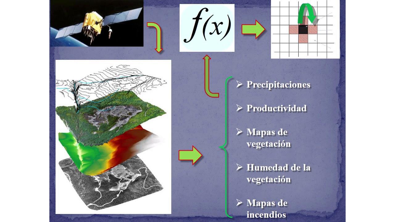 Aplicaciones de la info. satelital en estudio ambiental - Dr. Marcos ...