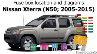 [EQHS_1162]  Fuse box location and diagrams: Nissan Xterra (N50; 2005-2015) - YouTube | 2007 Nissan Xterra Fuse Box Diagram |  | YouTube
