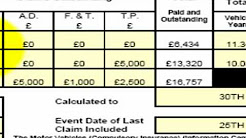 fleet insurance confirmed claims experience