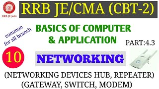 COMPUTER NETWORKING (NETWORKING DEVICES HUB, GATEWAY, SWITCH, BRIDGE) FOR RRB JE/CMA CBT-2