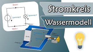 Wie funktioniert ein Stromkreis? Spannung und Strom im Wassermodell | Elektrotechnik Grundlagen #3