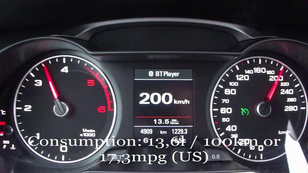 2013 Audi A4 20 Tdi Avant Facelift Fuel Consumption Test Youtube