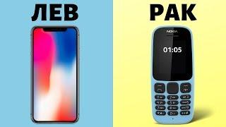 Какой смартфон подходит тебе по знаку зодиака