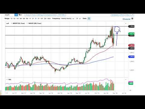 Gold Technical Analysis For The Week Of March 30, 2020 By FXEmpire