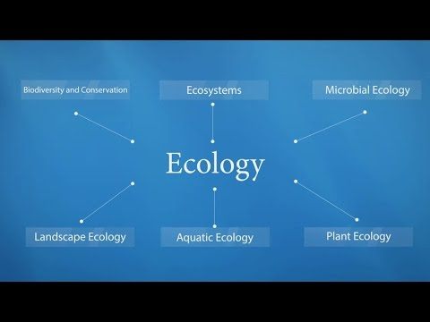 Publish with Springer in Ecology