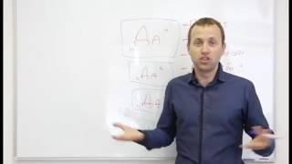 Видео урок №1. Технология Трех ДА