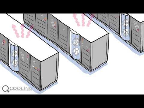 Data Center Hot Spot Cooling