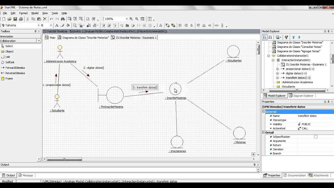 Diagrama De Colaboraci U00f3n Y Secuencia