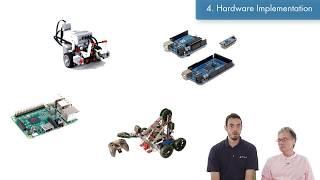 Robotics toolbox for matlab video clip