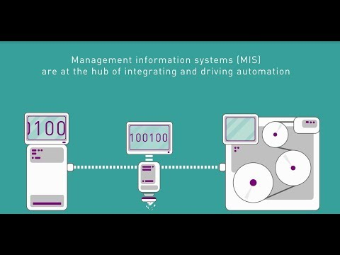 Management information software (MIS)