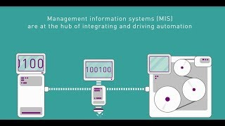 Management information software (MIS)