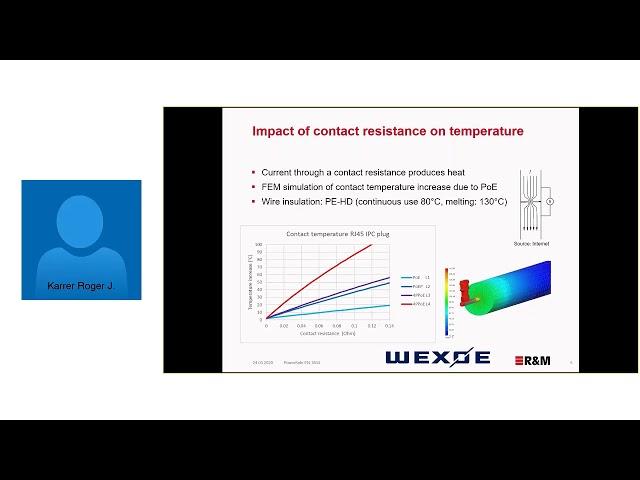 Power over Ethernet webinar med Reichle & De-massari