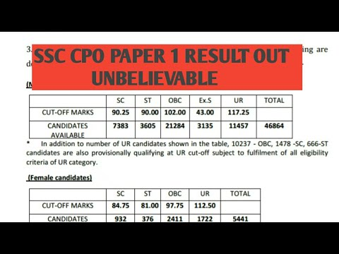 SSC CPO 2017 part 1 cut-off with proof|| SI IN CAPF& DP,ASI in CISF (preliminary exam ) by Grb