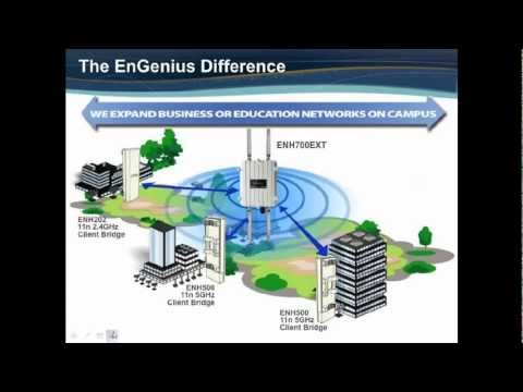 EnGenius - Indoor and Outdoor Wireless