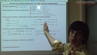 Урок. Найпростіші рівняння і нерівності з модулем (Уравнения и неравенства с модулем)