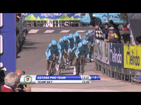 40th Giro del Trentino Melinda Stage 1 - Highlights