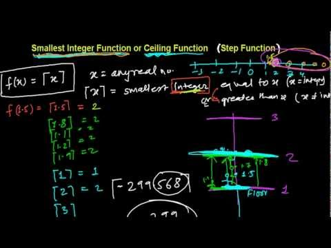 Smallest Integer Function (Ceiling Function) -Step Function