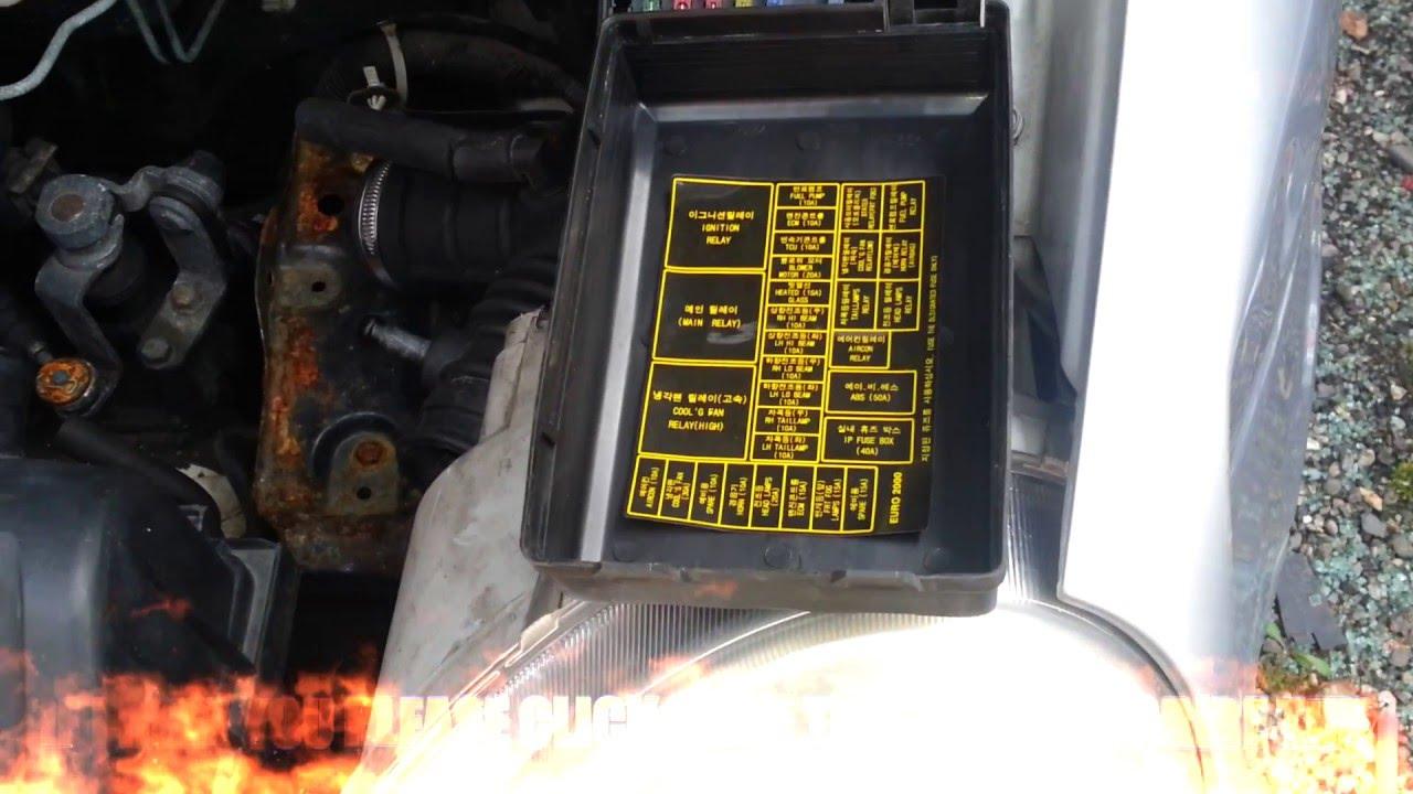 Daewoo Matiz Relays Fusebox