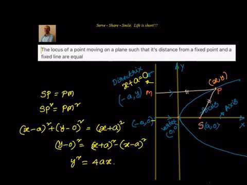 Coordinate Geometry Parabola Standard Form Derivation Youtube