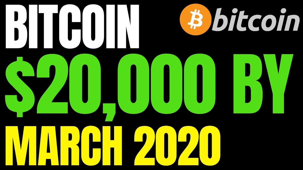 Bitcoin Prices Have Tanked 12%! Is This A Top Dip-Buying ...