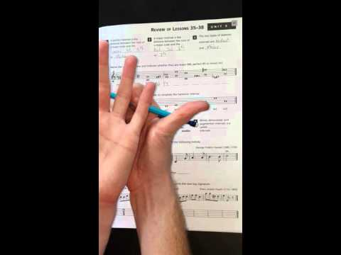 Alfreds Essentials of Music Theory Unit 9 Review