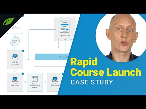 Product Launch Strategy: Follow These 7 Steps For A RAPID Online Course Launch