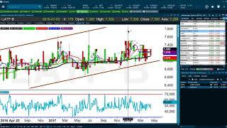 Trading Direkt analyserar bolagen på AktieTorget 2018-04-23 Angler Gaming & Ortoma
