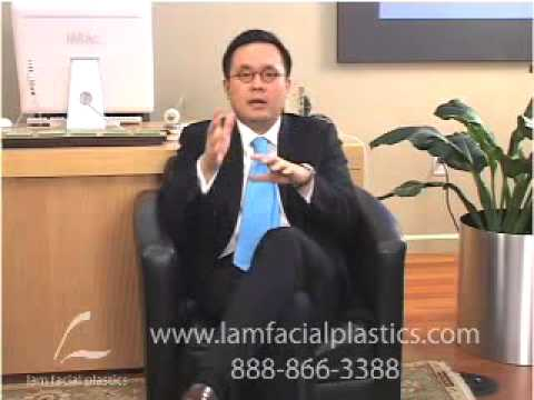 Right Brain Plastic Surgery